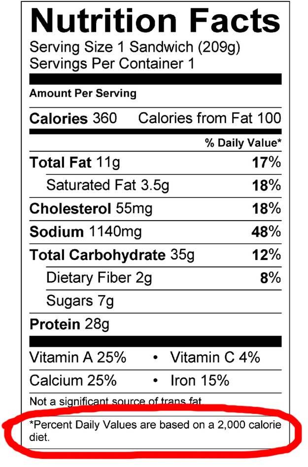 Mi 2000-kalóriás diéta eszközök egy Nutrition Label